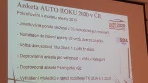 Auto roku 2020: porota ankety má 33 členů