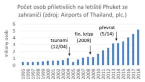Analýza ČS: co všechno covid změní v ekonomice