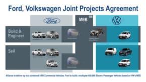 Ford a Volkswagen mají dohodu o spolupráci