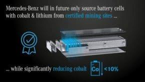 Mercedes-Benz sníží podíl kobaltu v bateriích