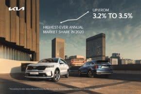 Kia s rekordním tržním podílem v Evropě